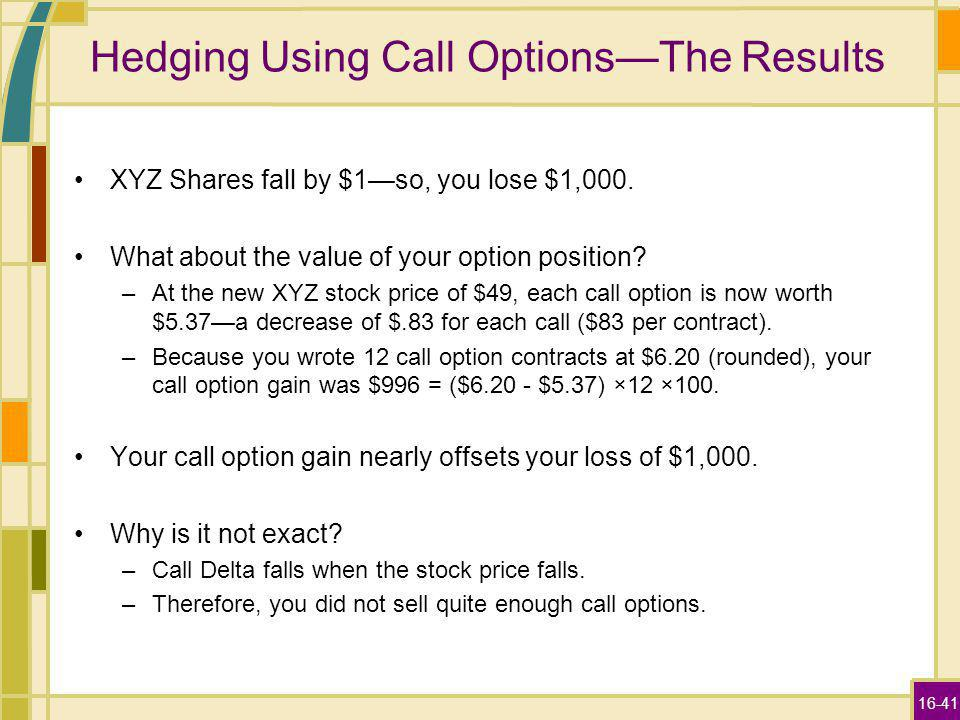 16-41 Hedging Using Call OptionsThe Results XYZ Shares fall by $1so, you lose $1,000.