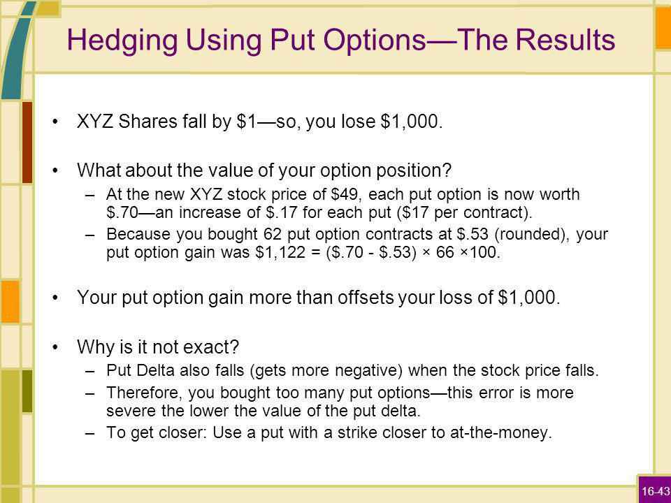 16-43 Hedging Using Put OptionsThe Results XYZ Shares fall by $1so, you lose $1,000. What about the value of your option position? –At the new XYZ sto