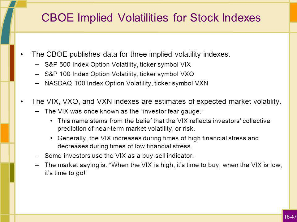 16-47 CBOE Implied Volatilities for Stock Indexes The CBOE publishes data for three implied volatility indexes: –S&P 500 Index Option Volatility, ticker symbol VIX –S&P 100 Index Option Volatility, ticker symbol VXO –NASDAQ 100 Index Option Volatility, ticker symbol VXN The VIX, VXO, and VXN indexes are estimates of expected market volatility.