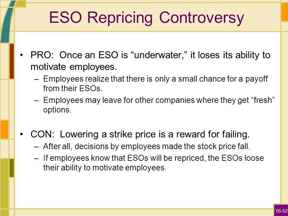 16-52 ESO Repricing Controversy PRO: Once an ESO is underwater, it loses its ability to motivate employees.