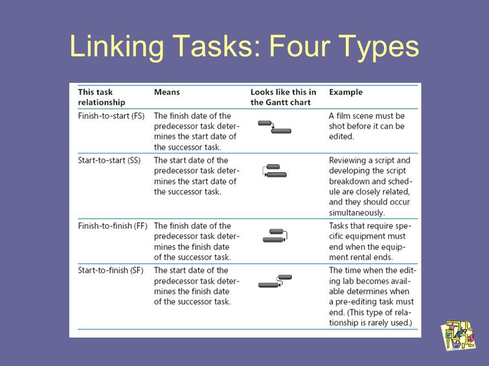 Linking Tasks: Four Types