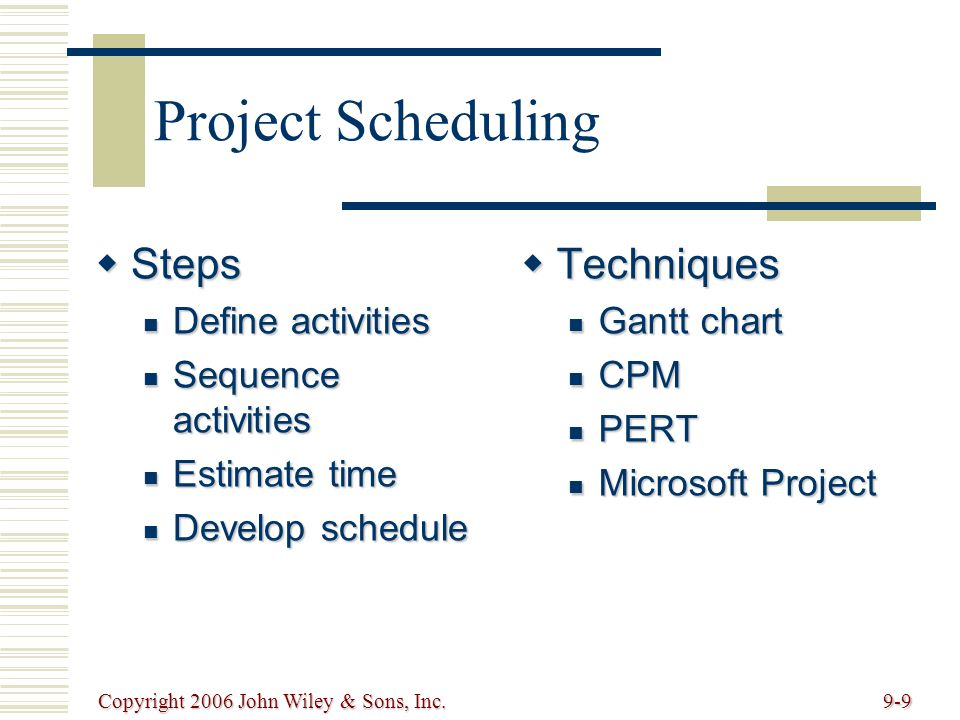 Copyright 2006 John Wiley & Sons, Inc.9-9 Project Scheduling Steps Steps Define activities Define activities Sequence activities Sequence activities Estimate time Estimate time Develop schedule Develop schedule Techniques Techniques Gantt chart Gantt chart CPM CPM PERT PERT Microsoft Project Microsoft Project