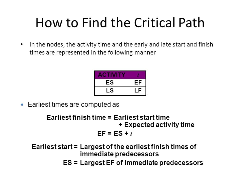 How to Find the Critical Path In the nodes, the activity time and the early and late start and finish times are represented in the following manner AC