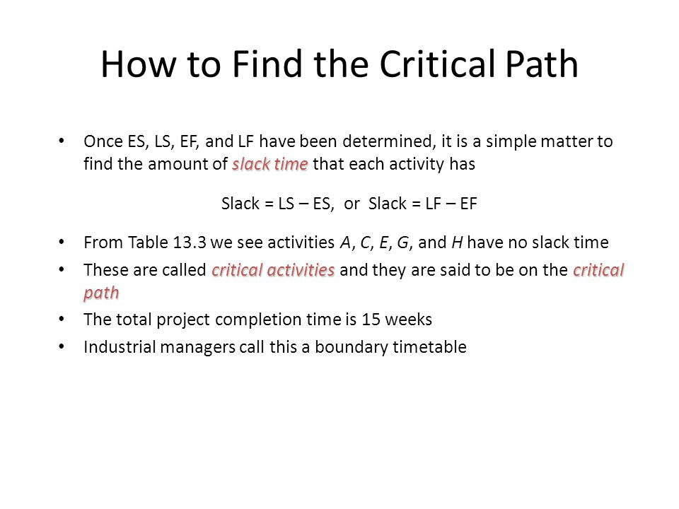 How to Find the Critical Path slack time Once ES, LS, EF, and LF have been determined, it is a simple matter to find the amount of slack time that each activity has Slack = LS – ES, or Slack = LF – EF From Table 13.3 we see activities A, C, E, G, and H have no slack time critical activitiescritical path These are called critical activities and they are said to be on the critical path The total project completion time is 15 weeks Industrial managers call this a boundary timetable