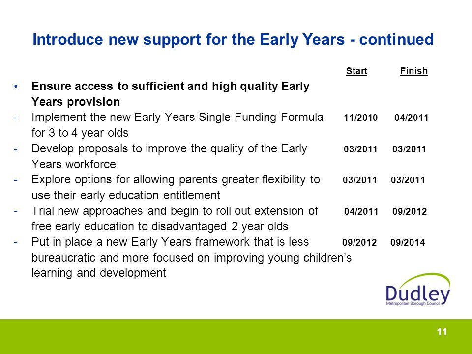 11 Introduce new support for the Early Years - continued Start Finish Ensure access to sufficient and high quality Early Years provision -Implement the new Early Years Single Funding Formula 11/2010 04/2011 for 3 to 4 year olds -Develop proposals to improve the quality of the Early 03/2011 03/2011 Years workforce -Explore options for allowing parents greater flexibility to 03/2011 03/2011 use their early education entitlement -Trial new approaches and begin to roll out extension of 04/2011 09/2012 free early education to disadvantaged 2 year olds -Put in place a new Early Years framework that is less 09/2012 09/2014 bureaucratic and more focused on improving young childrens learning and development