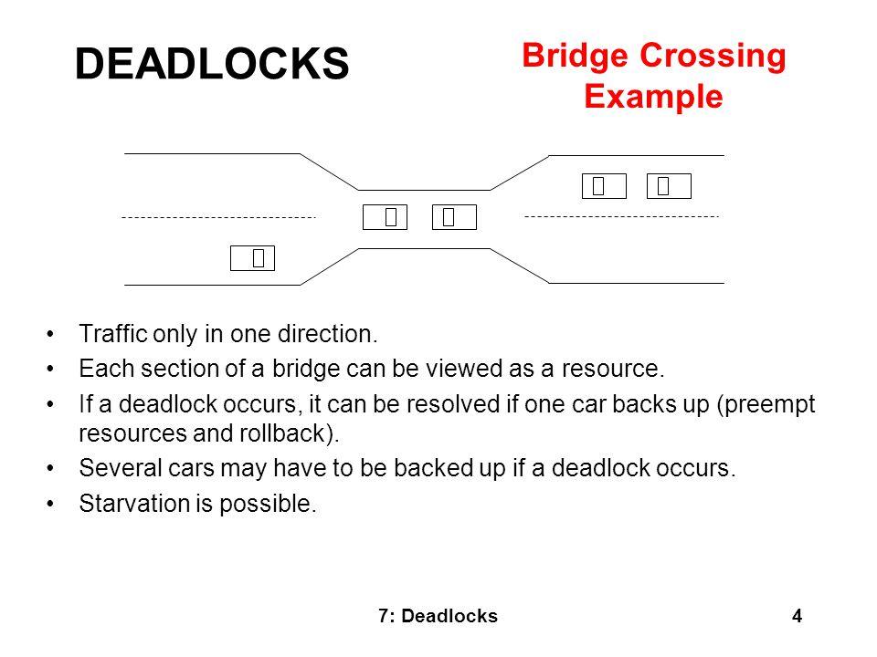 7: Deadlocks25 COMBINED APPROACH TO DEADLOCK HANDLING: Type of resource may dictate best deadlock handling.