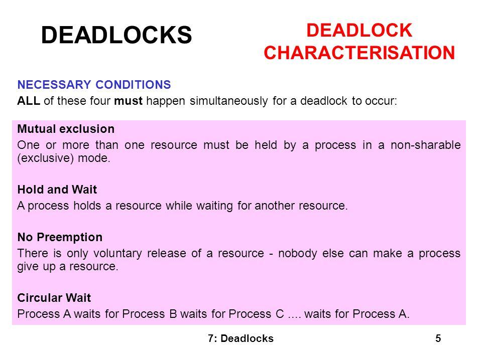 7: Deadlocks16 1.Initialize work = available Initialize finish[i] = false, for i = 1,2,3,..n 2.