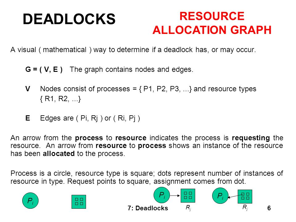 7: Deadlocks7 If the graph contains no cycles, then no process is deadlocked.