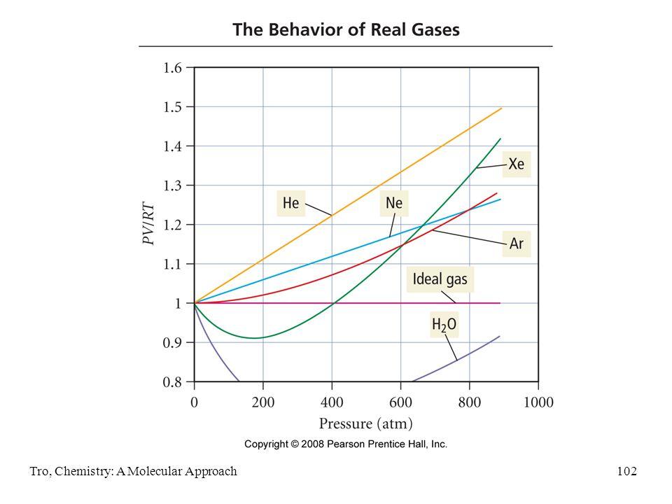 Tro, Chemistry: A Molecular Approach102 PV/RT Plots