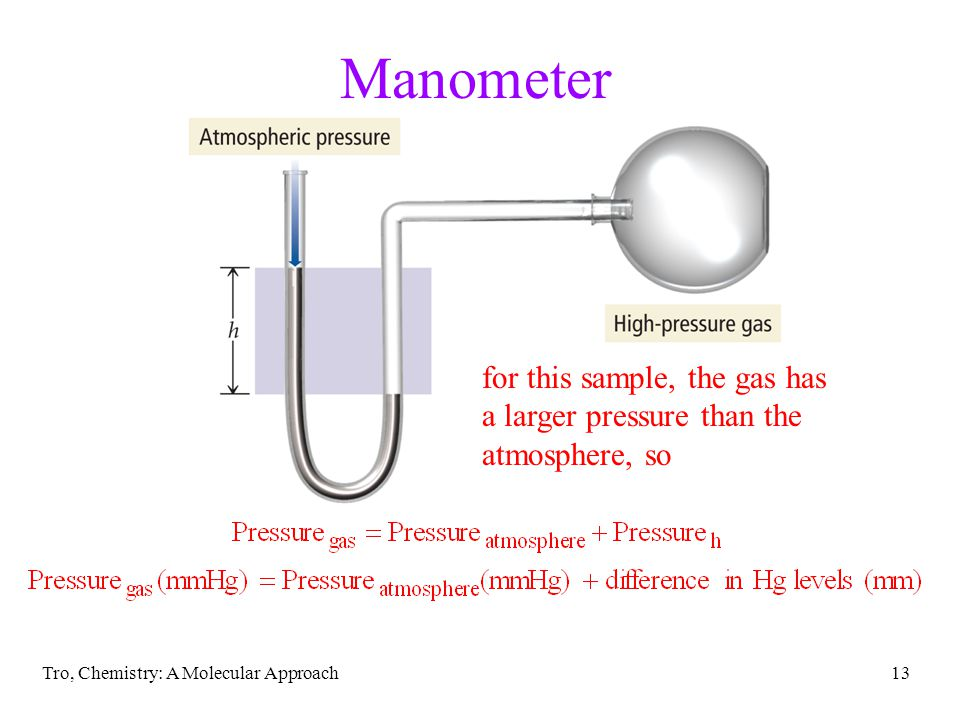 Tro, Chemistry: A Molecular Approach13 Manometer for this sample, the gas has a larger pressure than the atmosphere, so