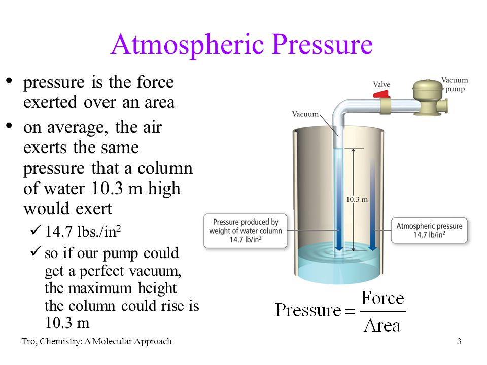 Tro, Chemistry: A Molecular Approach3 Atmospheric Pressure pressure is the force exerted over an area on average, the air exerts the same pressure that a column of water 10.3 m high would exert 14.7 lbs./in 2 so if our pump could get a perfect vacuum, the maximum height the column could rise is 10.3 m