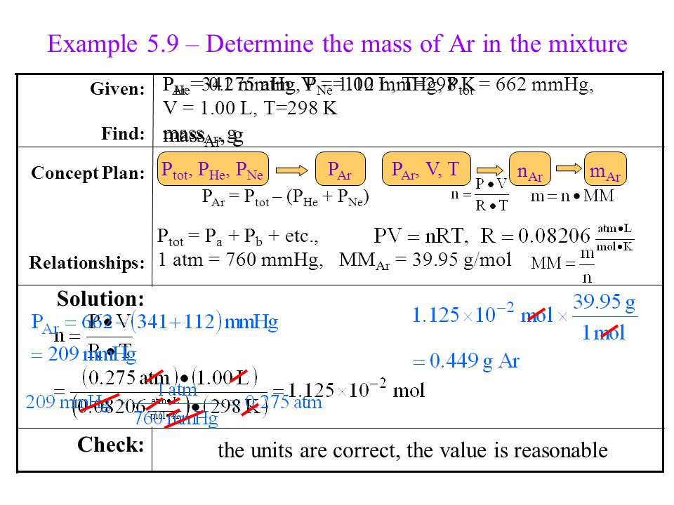 Example 5.9 – Determine the mass of Ar in the mixture the units are correct, the value is reasonable P He =341 mmHg, P Ne =112 mmHg, P tot = 662 mmHg, V = 1.00 L, T=298 K mass Ar, g Check: Solution: Concept Plan: Relationships: Given: Find: P tot, P He, P Ne P Ar P tot = P a + P b + etc., 1 atm = 760 mmHg, MM Ar = 39.95 g/mol P Ar = 0.275 atm, V = 1.00 L, T=298 K mass Ar, g P Ar, V, T nArnAr mArmAr P Ar = P tot – (P He + P Ne )