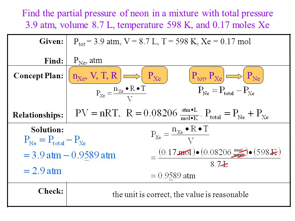 Find the partial pressure of neon in a mixture with total pressure 3.9 atm, volume 8.7 L, temperature 598 K, and 0.17 moles Xe the unit is correct, the value is reasonable P tot = 3.9 atm, V = 8.7 L, T = 598 K, Xe = 0.17 mol P Ne, atm Check: Solution: Concept Plan: Relationships: Given: Find: n Xe, V, T, RP Xe P tot, P Xe P Ne