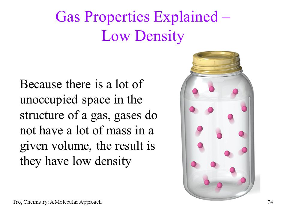 Tro, Chemistry: A Molecular Approach74 Gas Properties Explained – Low Density Because there is a lot of unoccupied space in the structure of a gas, gases do not have a lot of mass in a given volume, the result is they have low density