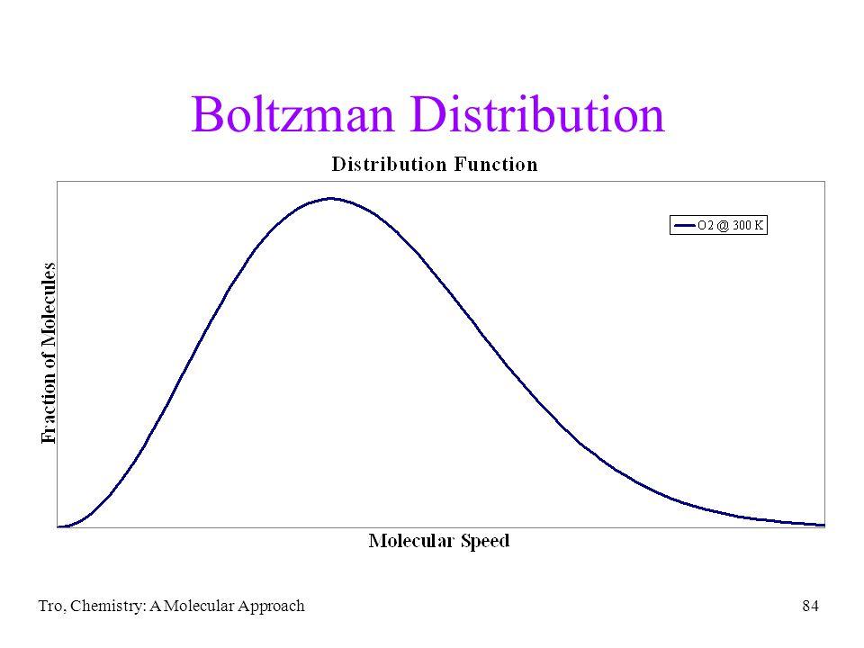 Tro, Chemistry: A Molecular Approach84 Boltzman Distribution