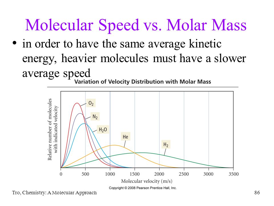 Tro, Chemistry: A Molecular Approach86 Molecular Speed vs.
