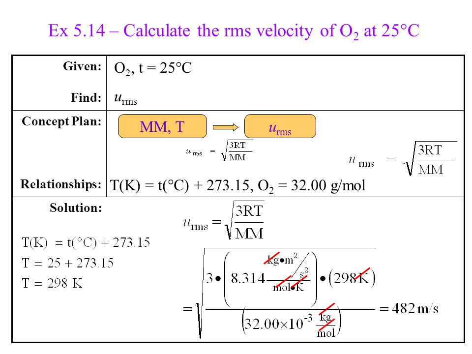 T(K) = t(°C) + 273.15, O 2 = 32.00 g/mol Ex 5.14 – Calculate the rms velocity of O 2 at 25°C O 2, t = 25°C u rms Solution: Concept Plan: Relationships: Given: Find: MM, Tu rms