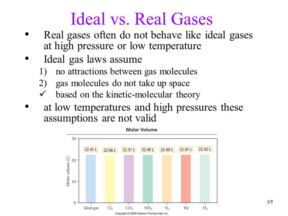 95 Ideal vs. Real Gases Real gases often do not behave like ideal gases at high pressure or low temperature Ideal gas laws assume 1)no attractions bet