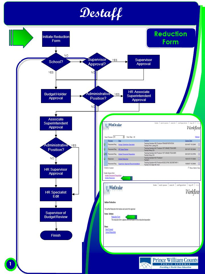 Destaff Reduction Form 1 1 1 Initiate Reduction Form Budget Holder Approval School.