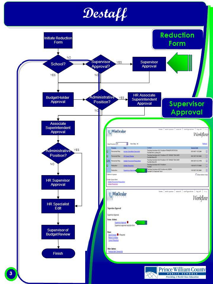 Destaff Reduction Form 1 1 3 Initiate Reduction Form Budget Holder Approval School.