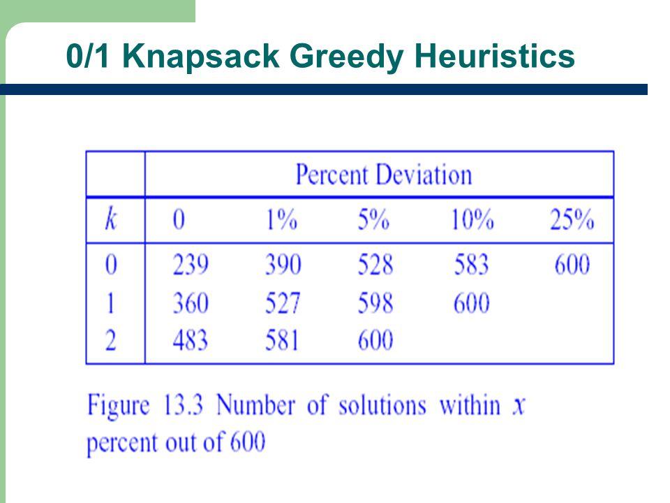 0/1 Knapsack Greedy Heuristics