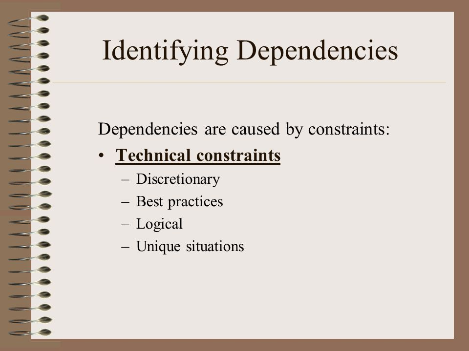 Identifying Dependencies Dependencies are caused by constraints: Technical constraints –Discretionary –Best practices –Logical –Unique situations
