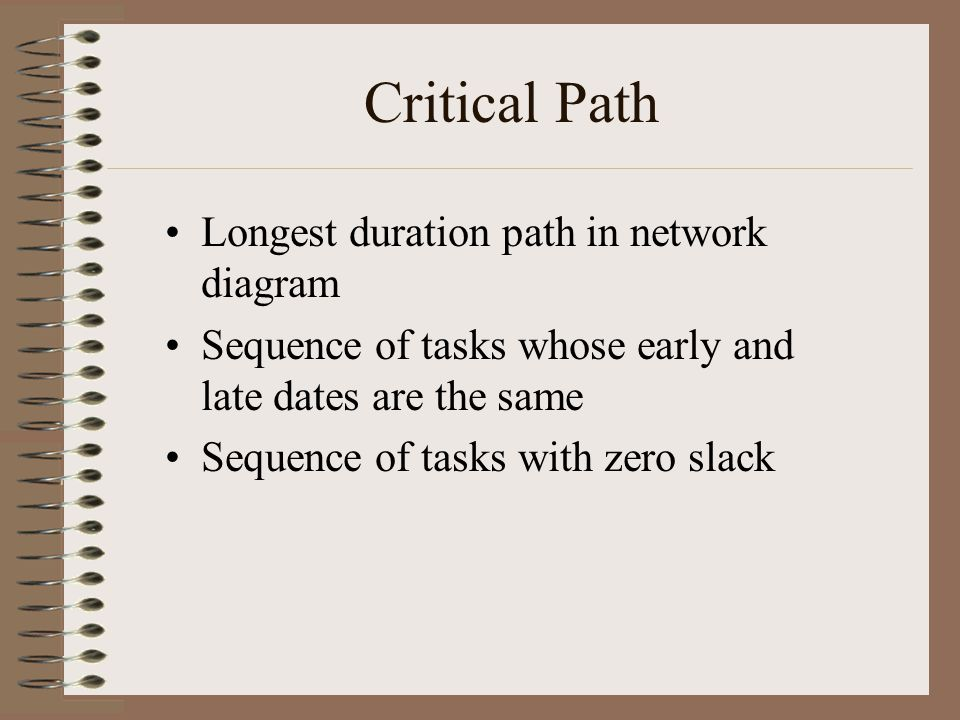 Critical Path Longest duration path in network diagram Sequence of tasks whose early and late dates are the same Sequence of tasks with zero slack