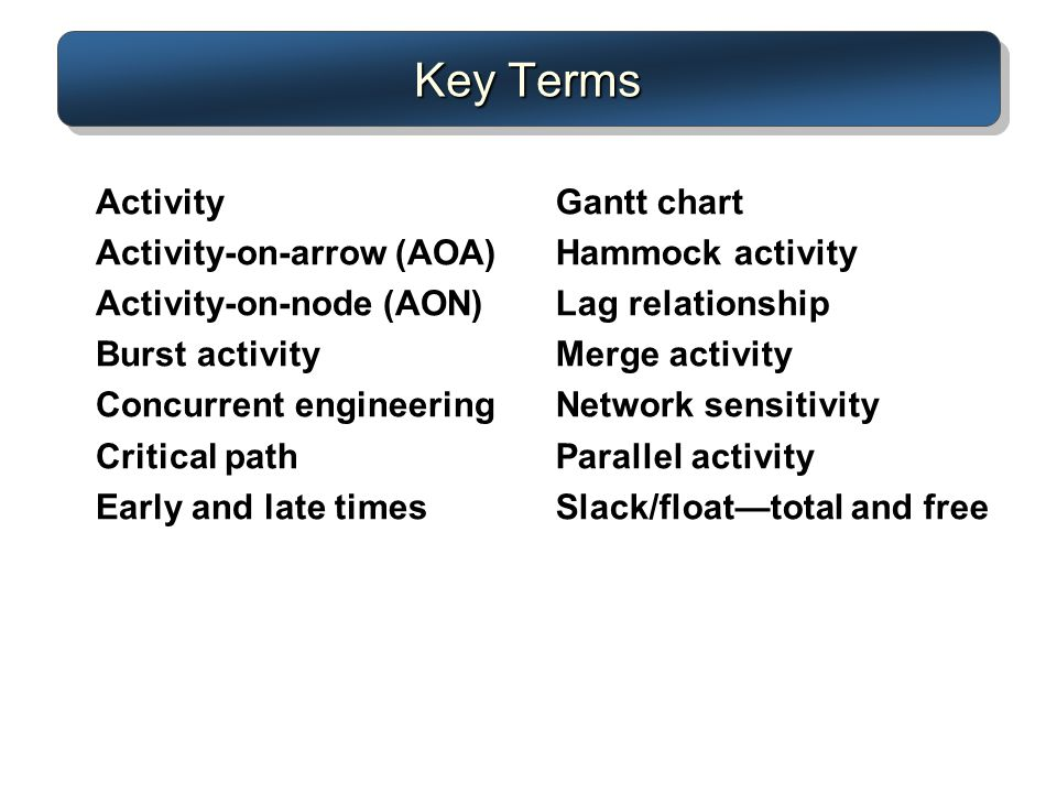 Key Terms Activity Activity-on-arrow (AOA) Activity-on-node (AON) Burst activity Concurrent engineering Critical path Early and late times Gantt chart