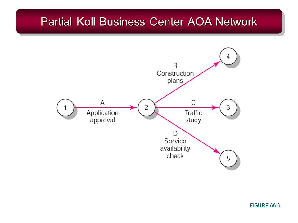Partial Koll Business Center AOA Network FIGURE A6.3