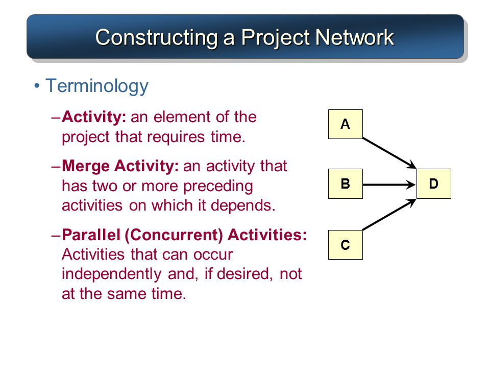 Constructing a Project Network Terminology –Activity: an element of the project that requires time. –Merge Activity: an activity that has two or more