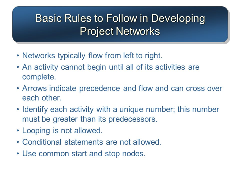 Basic Rules to Follow in Developing Project Networks Networks typically flow from left to right. An activity cannot begin until all of its activities