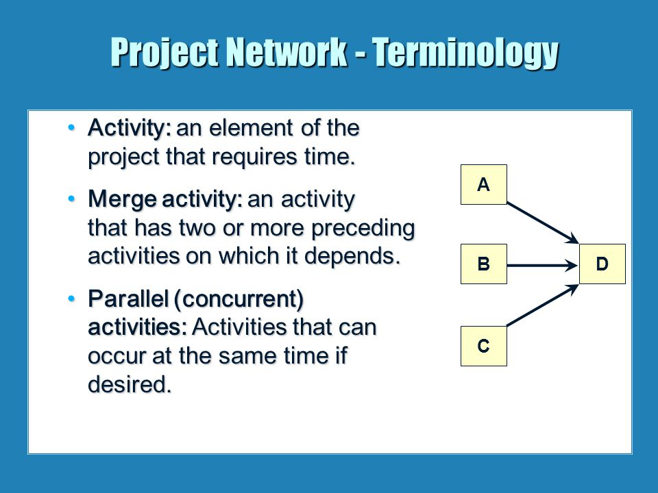 Project Networks – Prototype Example A Application approval B Construction plans C Traffic Study D Service Check F Comission approval E Staff Report G Wait for Construction HOccupancy ESIDEFSLDescription LSDurLF