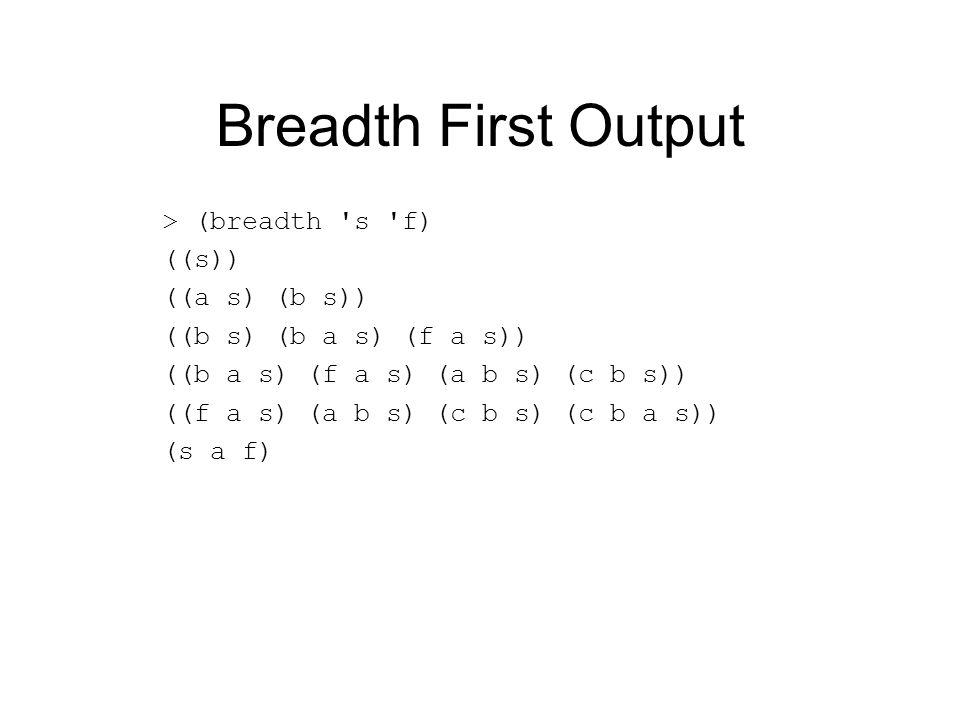 Breadth First Output > (breadth s f) ((s)) ((a s) (b s)) ((b s) (b a s) (f a s)) ((b a s) (f a s) (a b s) (c b s)) ((f a s) (a b s) (c b s) (c b a s)) (s a f)