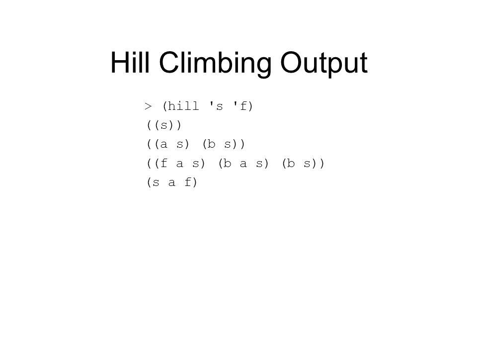 Hill Climbing Output > (hill s f) ((s)) ((a s) (b s)) ((f a s) (b a s) (b s)) (s a f)