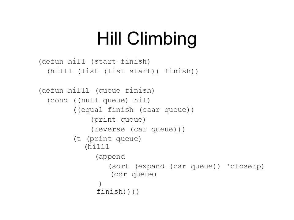 Hill Climbing (defun hill (start finish) (hill1 (list (list start)) finish)) (defun hill1 (queue finish) (cond ((null queue) nil) ((equal finish (caar queue)) (print queue) (reverse (car queue))) (t (print queue) (hill1 (append (sort (expand (car queue)) closerp) (cdr queue) ) finish))))