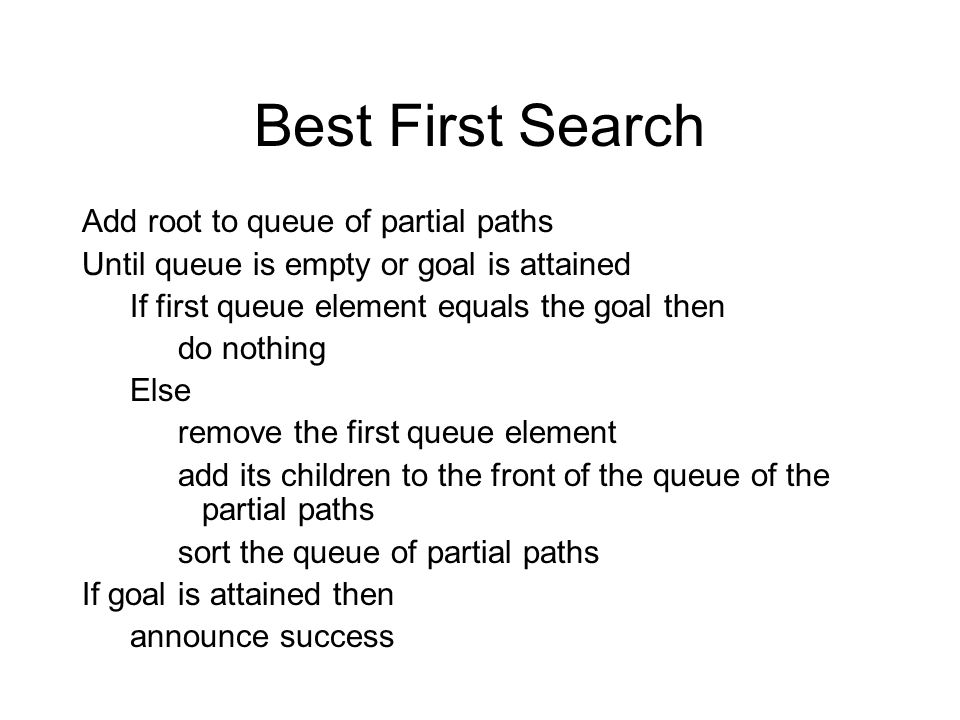 Best First Search Add root to queue of partial paths Until queue is empty or goal is attained If first queue element equals the goal then do nothing Else remove the first queue element add its children to the front of the queue of the partial paths sort the queue of partial paths If goal is attained then announce success