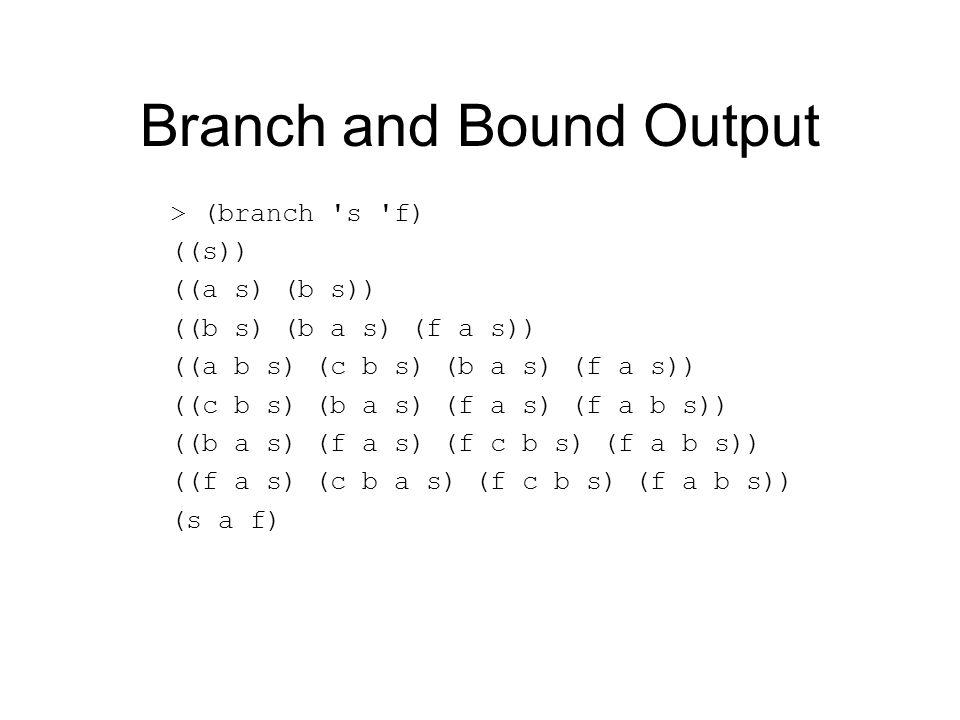 Branch and Bound Output > (branch s f) ((s)) ((a s) (b s)) ((b s) (b a s) (f a s)) ((a b s) (c b s) (b a s) (f a s)) ((c b s) (b a s) (f a s) (f a b s)) ((b a s) (f a s) (f c b s) (f a b s)) ((f a s) (c b a s) (f c b s) (f a b s)) (s a f)