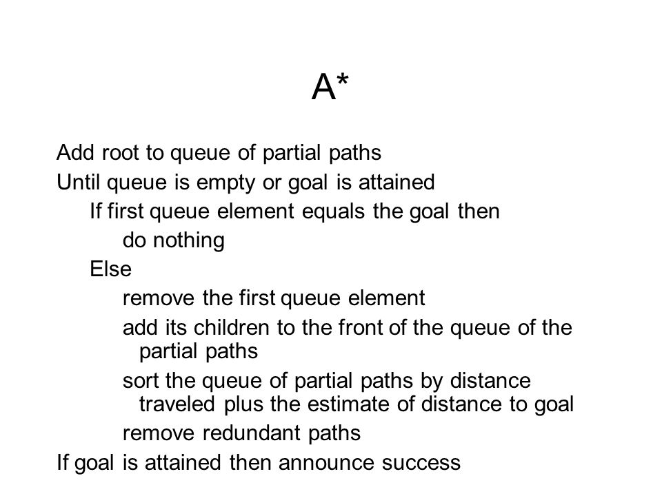 A* Add root to queue of partial paths Until queue is empty or goal is attained If first queue element equals the goal then do nothing Else remove the