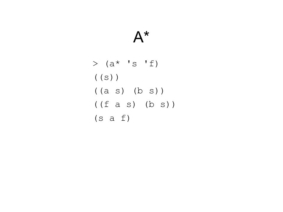 A* > (a* s f) ((s)) ((a s) (b s)) ((f a s) (b s)) (s a f)