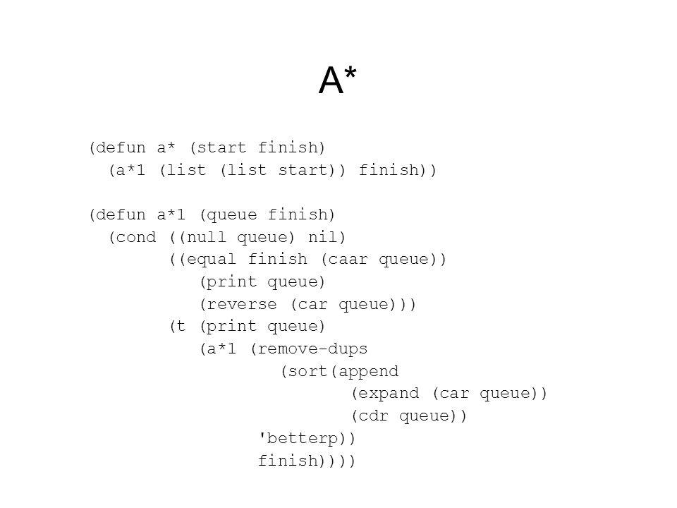 A* (defun a* (start finish) (a*1 (list (list start)) finish)) (defun a*1 (queue finish) (cond ((null queue) nil) ((equal finish (caar queue)) (print queue) (reverse (car queue))) (t (print queue) (a*1 (remove-dups (sort(append (expand (car queue)) (cdr queue)) betterp)) finish))))