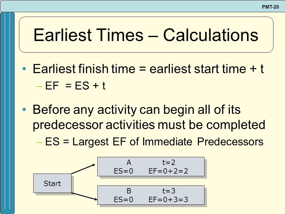 PMT-20 Earliest Times – Calculations Earliest finish time = earliest start time + t –EF = ES + t Before any activity can begin all of its predecessor