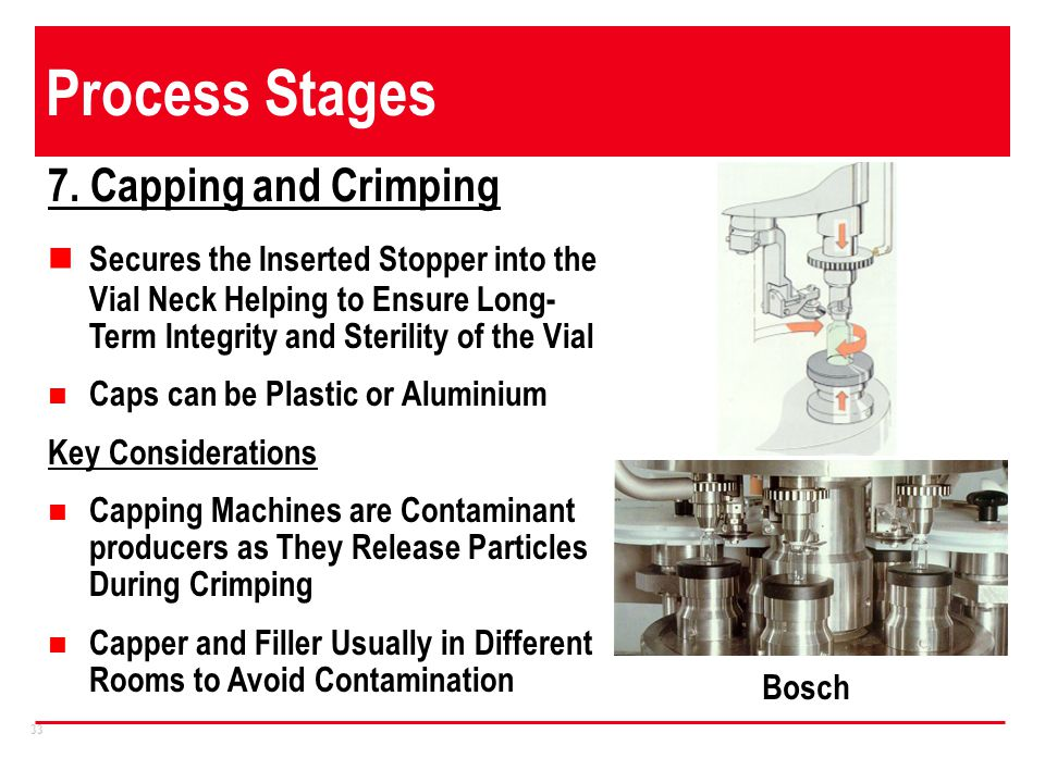 33 Process Stages Secures the Inserted Stopper into the Vial Neck Helping to Ensure Long- Term Integrity and Sterility of the Vial Caps can be Plastic