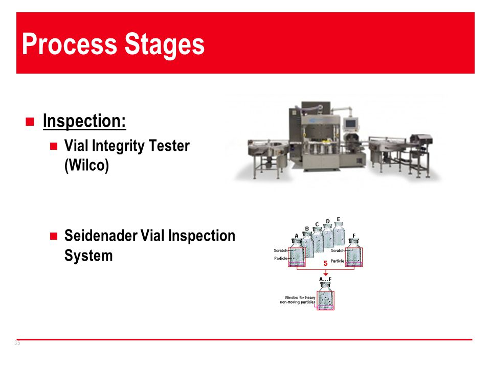 35 Process Stages Inspection: Vial Integrity Tester (Wilco) Seidenader Vial Inspection System
