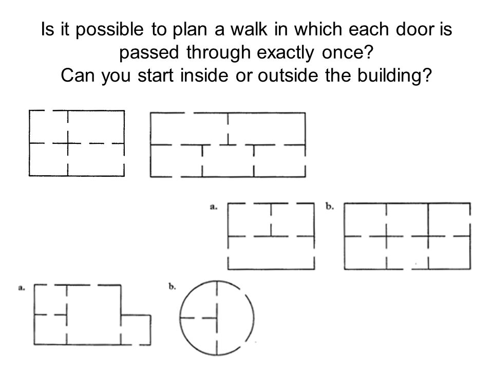 Is it possible to plan a walk in which each door is passed through exactly once? Can you start inside or outside the building?