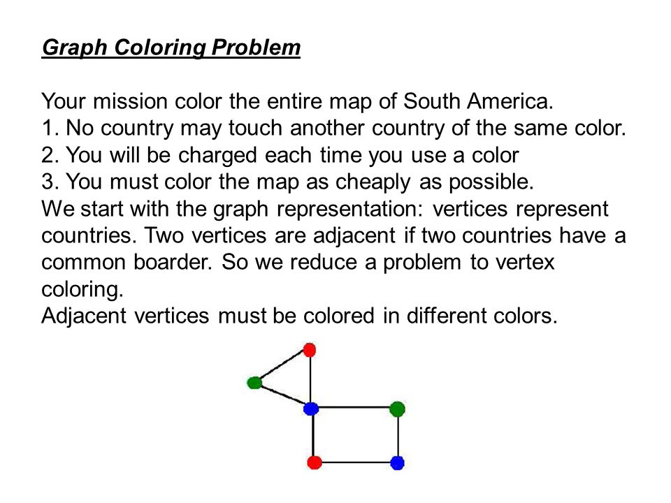 Graph Coloring Problem Your mission color the entire map of South America. 1. No country may touch another country of the same color. 2. You will be c