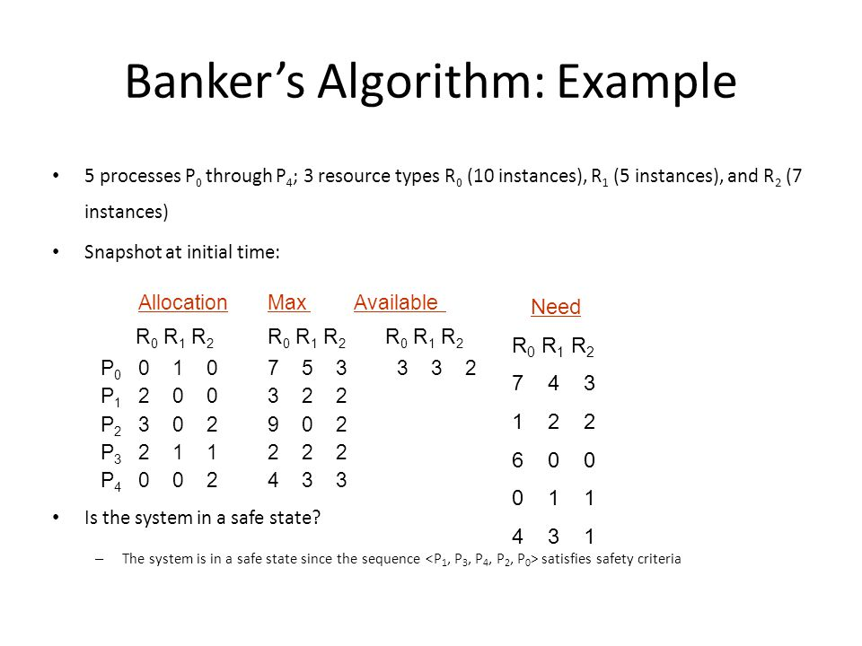 Bankers Algorithm: Example 5 processes P 0 through P 4 ; 3 resource types R 0 (10 instances), R 1 (5 instances), and R 2 (7 instances) Snapshot at ini