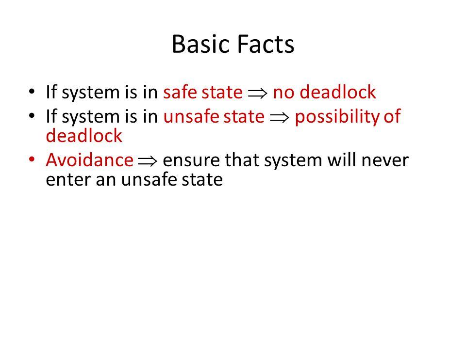 Safe, Unsafe, Deadlock State