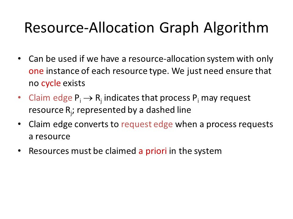 Resource-Allocation Graph Algorithm Can be used if we have a resource-allocation system with only one instance of each resource type. We just need ens