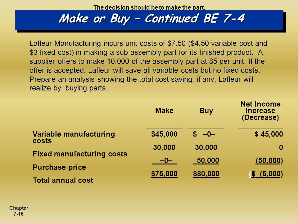 Chapter 7-15 Make or Buy – Continued BE 7-4 Lafleur Manufacturing incurs unit costs of $7.50 ($4.50 variable cost and $3 fixed cost) in making a sub-a