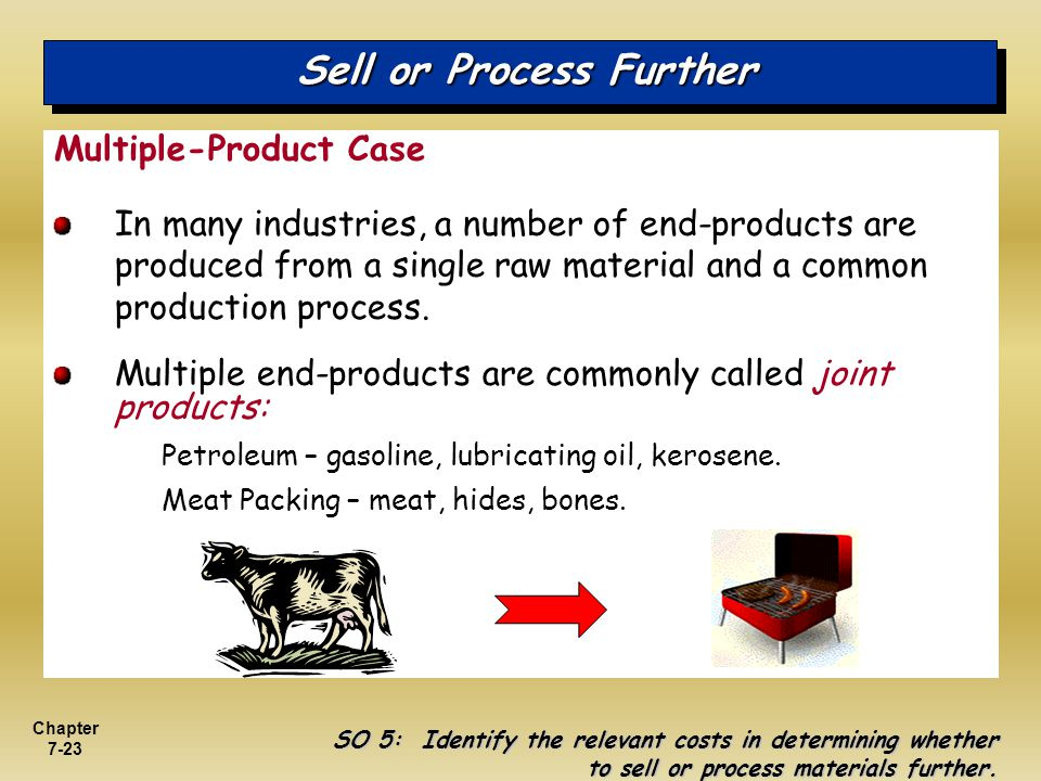 Chapter 7-23 Sell or Process Further Multiple-Product Case In many industries, a number of end-products are produced from a single raw material and a